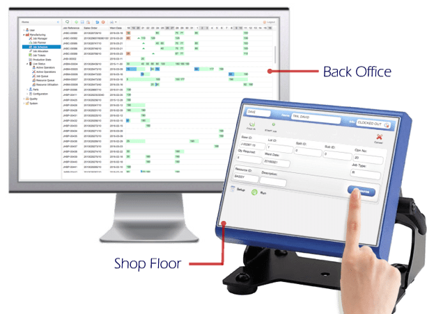 Full integration between the production shopfloor & back office
